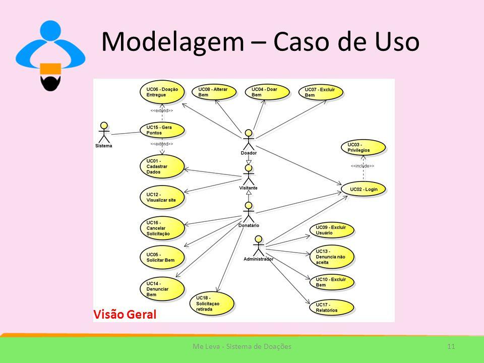 Modelagem – Caso de Uso 11Me Leva - Sistema de Doações Visão Geral