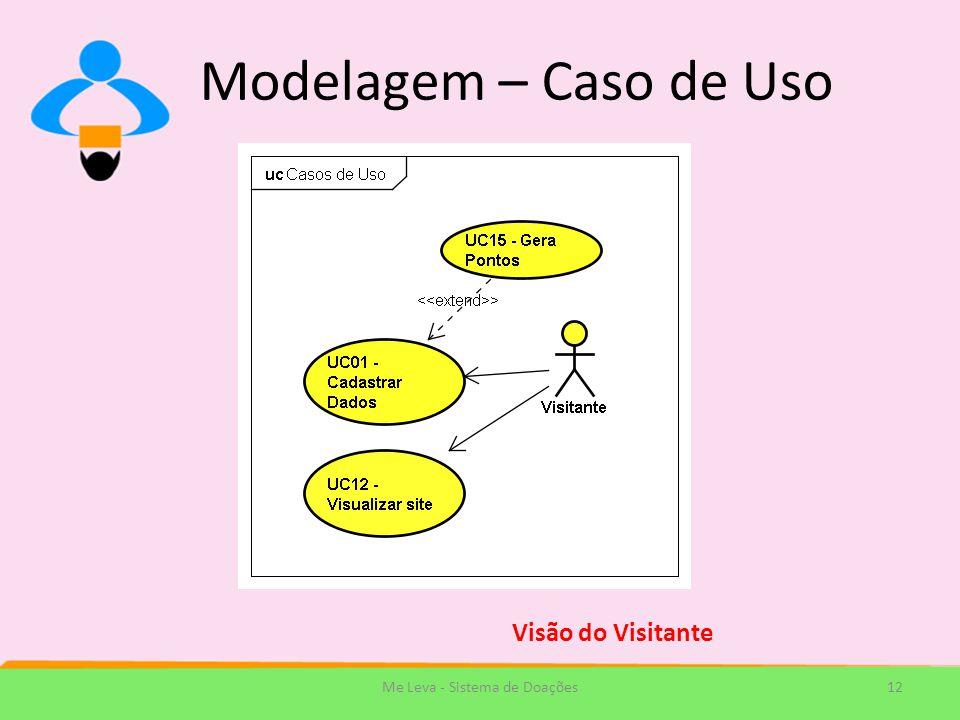 Modelagem – Caso de Uso 12Me Leva - Sistema de Doações Visão do Visitante