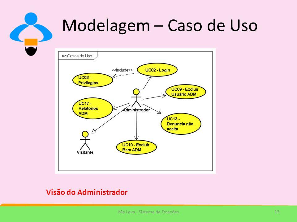 Modelagem – Caso de Uso 13Me Leva - Sistema de Doações Visão do Administrador