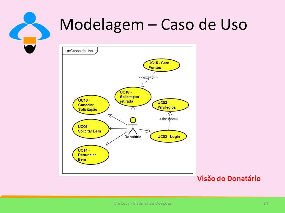 Modelagem – Caso de Uso 14Me Leva - Sistema de Doações Visão do Donatário