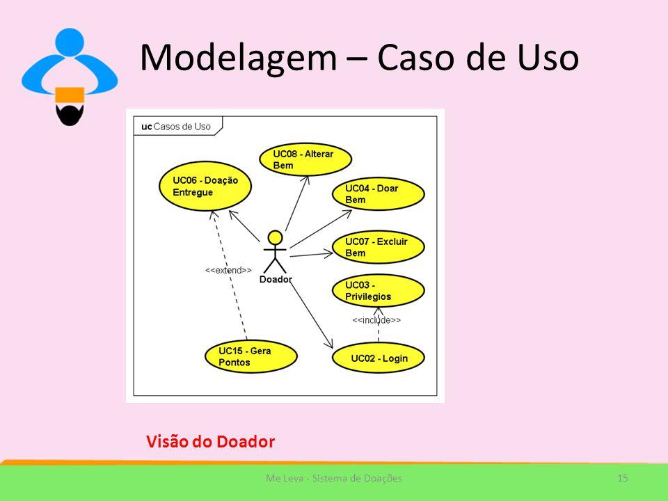 Modelagem – Caso de Uso 15Me Leva - Sistema de Doações Visão do Doador