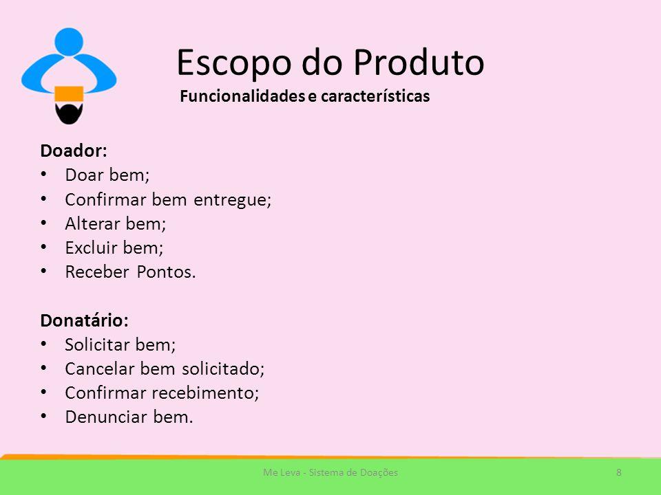 Escopo do Produto (2) Visitante: Cadastrar-se no sistema; Visualizar site; Ganhar Pontos.