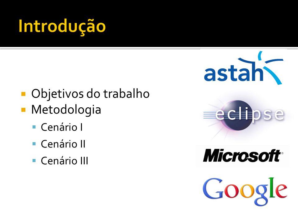 Objetivos do trabalho Metodologia Cenário I Cenário II Cenário III