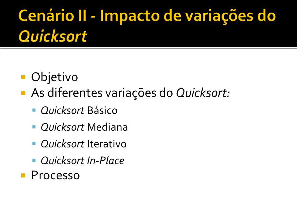 Objetivo As diferentes variações do Quicksort: Quicksort Básico Quicksort Mediana Quicksort Iterativo Quicksort In-Place Processo