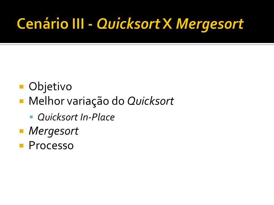 Objetivo Melhor variação do Quicksort Quicksort In-Place Mergesort Processo