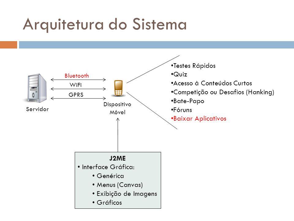 Arquitetura do Sistema Testes Rápidos Quiz Acesso à Conteúdos Curtos Competição ou Desafios (Hanking) Bate-Papo Fóruns Baixar Aplicativos Bluetooth Wi