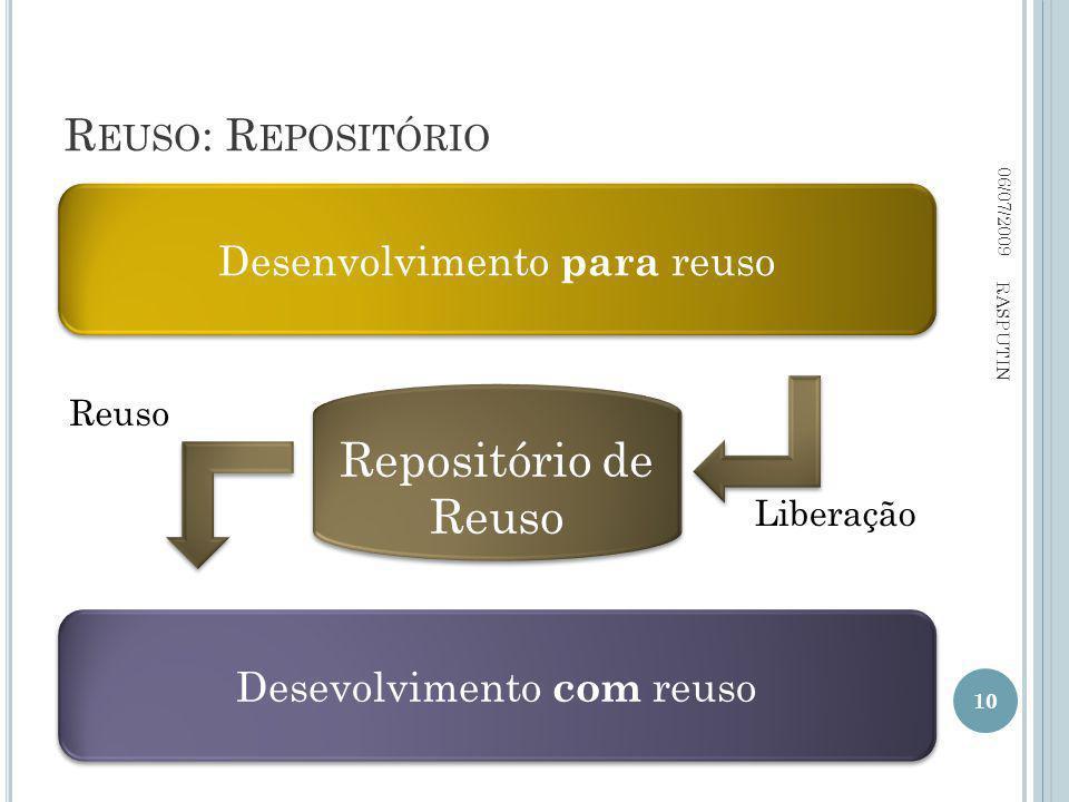 R EUSO : R EPOSITÓRIO 06/07/2009 10 RASPUTIN Desenvolvimento para reuso Desevolvimento com reuso Repositório de Reuso Liberação Reuso