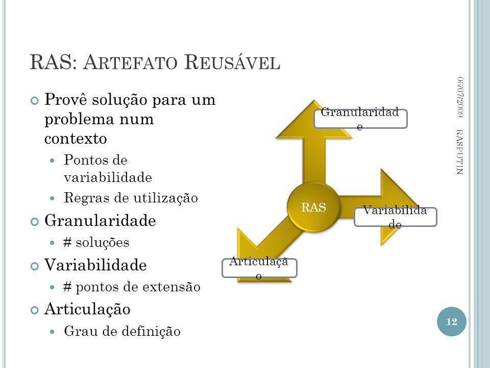 RAS: A RTEFATO R EUSÁVEL 06/07/2009 RASPUTIN 12 Provê solução para um problema num contexto Pontos de variabilidade Regras de utilização Granularidade # soluções Variabilidade # pontos de extensão Articulação Grau de definição RAS Variabilida de Articulaçã o Granularidad e