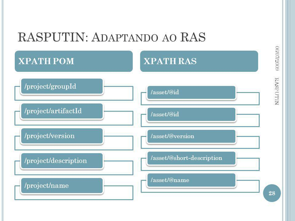 RASPUTIN: A DAPTANDO AO RAS 06/07/2009 RASPUTIN 28 /project/groupId/project/artifactId/project/version/project/description/project/name /asset/@id /asset/@version/asset/@short-description/asset/@name XPATH POMXPATH RAS