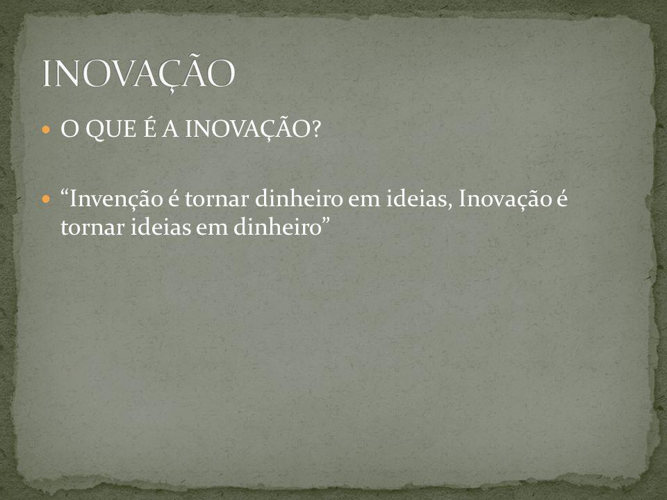 O QUE É A INOVAÇÃO? Invenção é tornar dinheiro em ideias, Inovação é tornar ideias em dinheiro