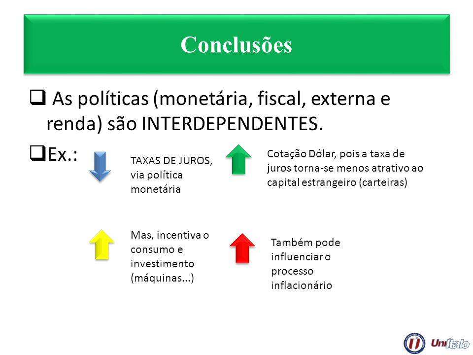 Conclusões As políticas (monetária, fiscal, externa e renda) são INTERDEPENDENTES. Ex.: TAXAS DE JUROS, via política monetária Cotação Dólar, pois a t