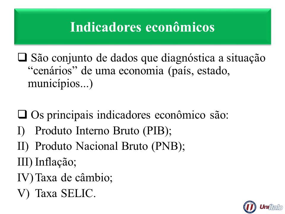 Indicadores econômicos São conjunto de dados que diagnóstica a situação cenários de uma economia (país, estado, municípios...) Os principais indicador