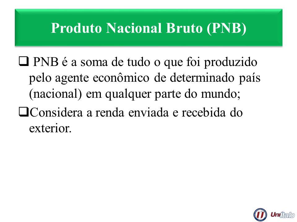 Produto Nacional Bruto (PNB) PNB é a soma de tudo o que foi produzido pelo agente econômico de determinado país (nacional) em qualquer parte do mundo;