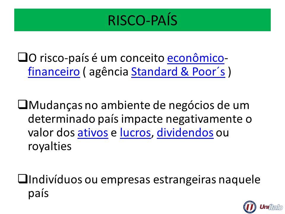 RISCO-PAÍS O risco-país é um conceito econômico- financeiro ( agência Standard & Poor´s )econômico financeiroStandard & Poor´s Mudanças no ambiente de
