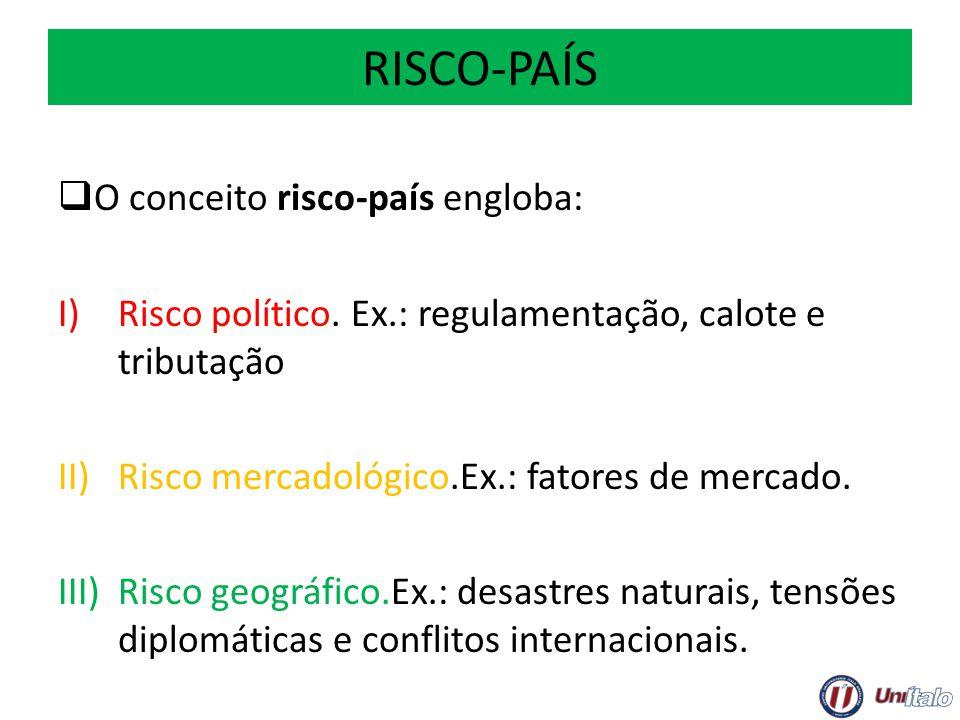 RISCO-PAÍS O conceito risco-país engloba: I)Risco político. Ex.: regulamentação, calote e tributação II)Risco mercadológico.Ex.: fatores de mercado. I