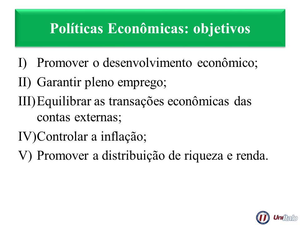 Políticas Econômicas: objetivos I)Promover o desenvolvimento econômico; II)Garantir pleno emprego; III)Equilibrar as transações econômicas das contas
