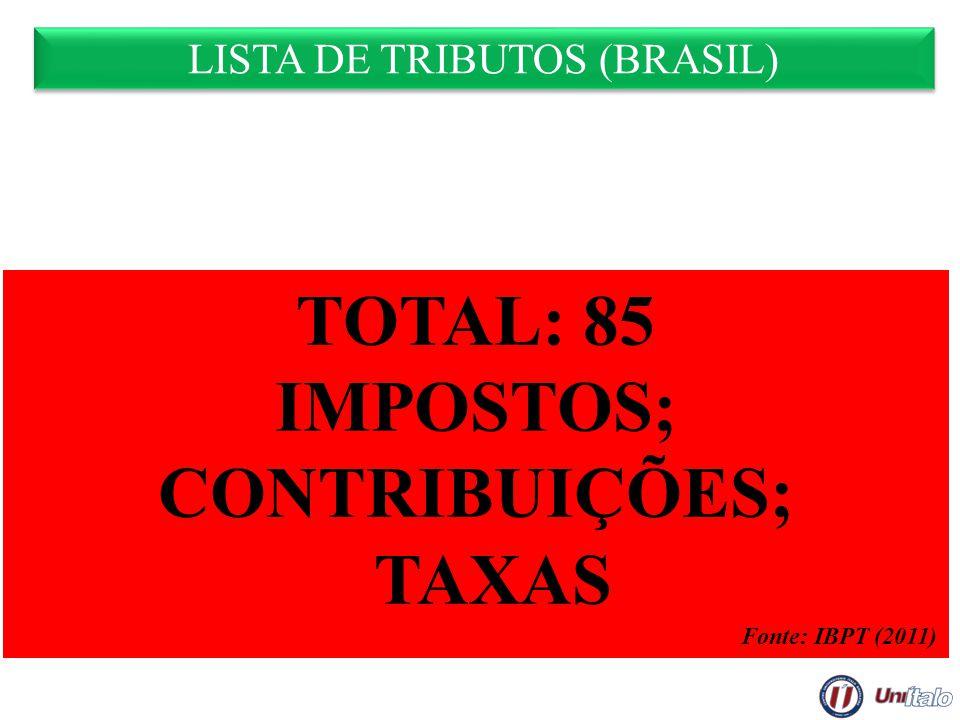 LISTA DE TRIBUTOS (BRASIL) TOTAL: 85 IMPOSTOS; CONTRIBUIÇÕES; TAXAS Fonte: IBPT (2011)