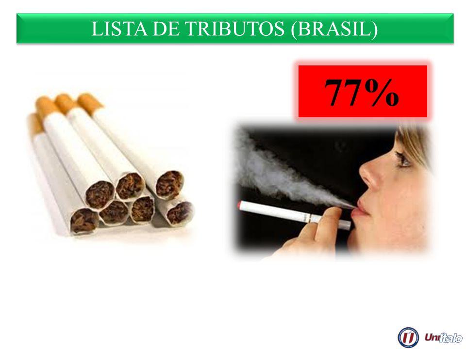 LISTA DE TRIBUTOS (BRASIL) 77%