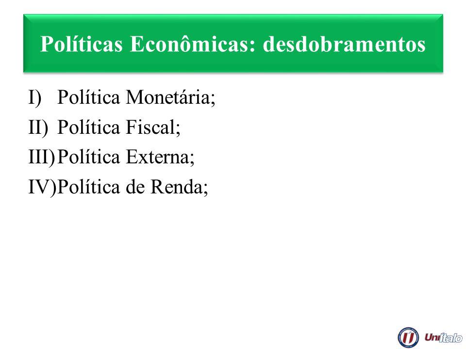 Políticas Econômicas: desdobramentos I)Política Monetária; II)Política Fiscal; III)Política Externa; IV)Política de Renda;
