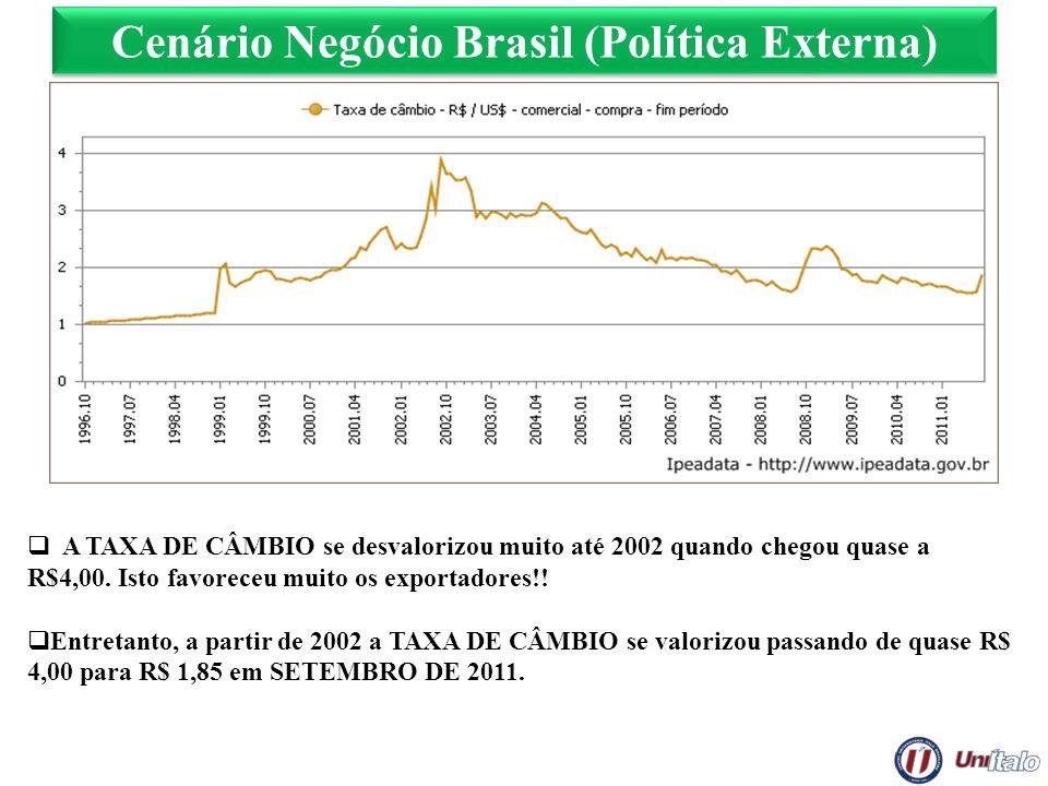Cenário Negócio Brasil (Política Externa) A TAXA DE CÂMBIO se desvalorizou muito até 2002 quando chegou quase a R$4,00. Isto favoreceu muito os export