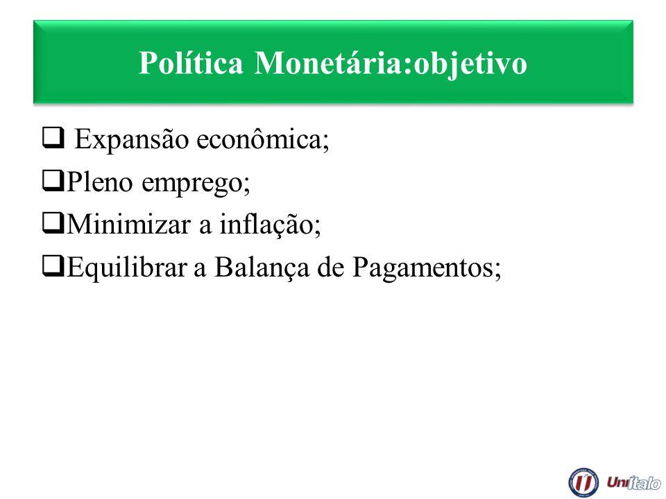 Política Monetária:objetivo Expansão econômica; Pleno emprego; Minimizar a inflação; Equilibrar a Balança de Pagamentos;