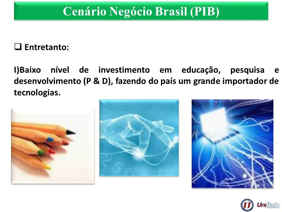 Cenário Negócio Brasil (PIB) Entretanto: I)Baixo nível de investimento em educação, pesquisa e desenvolvimento (P & D), fazendo do país um grande impo
