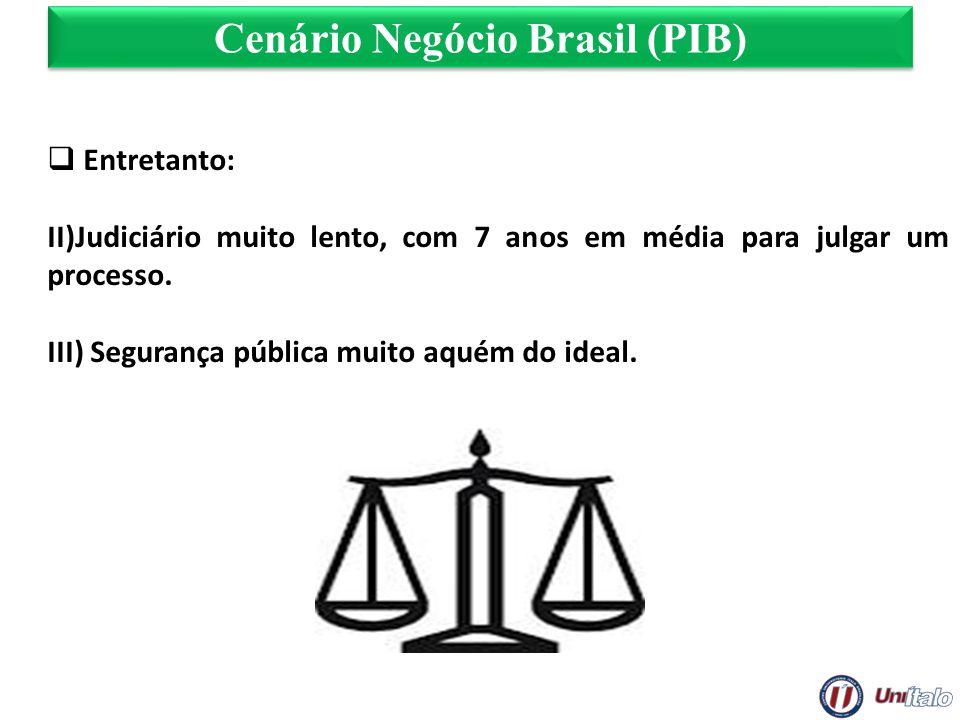 Cenário Negócio Brasil (PIB) Entretanto: II)Judiciário muito lento, com 7 anos em média para julgar um processo. III) Segurança pública muito aquém do