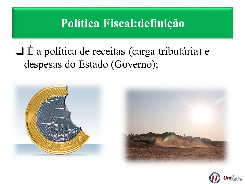 Política Fiscal:definição É a política de receitas (carga tributária) e despesas do Estado (Governo);