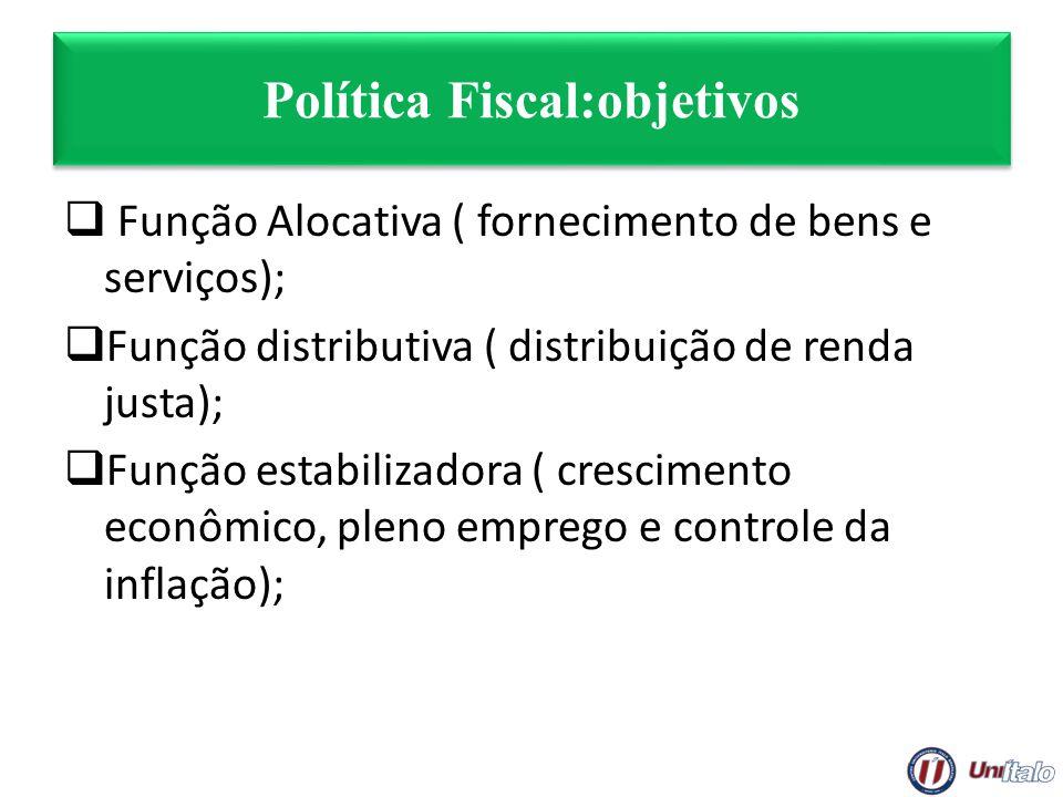 Política Fiscal:objetivos Função Alocativa ( fornecimento de bens e serviços); Função distributiva ( distribuição de renda justa); Função estabilizado