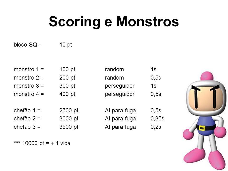 Scoring e Monstros bloco SQ = 10 pt monstro 1 =100 ptrandom 1s monstro 2 =200 ptrandom 0,5s monstro 3 =300 ptperseguidor1s monstro 4 =400 ptperseguidor 0,5s chefão 1 =2500 ptAI para fuga0,5s chefão 2 = 3000 ptAI para fuga0,35s chefão 3 = 3500 ptAI para fuga0,2s *** 10000 pt = + 1 vida