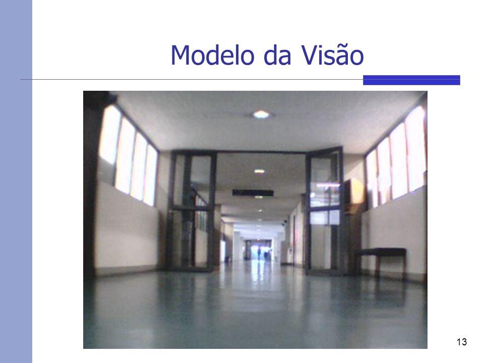 Modelo da Visão 13