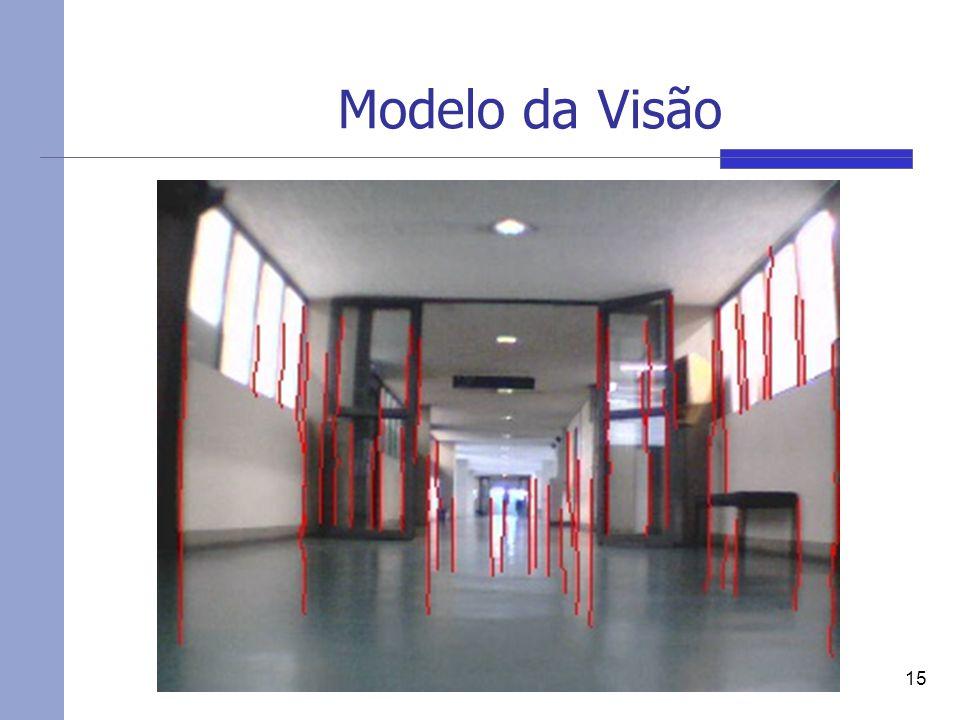 Modelo da Visão 15