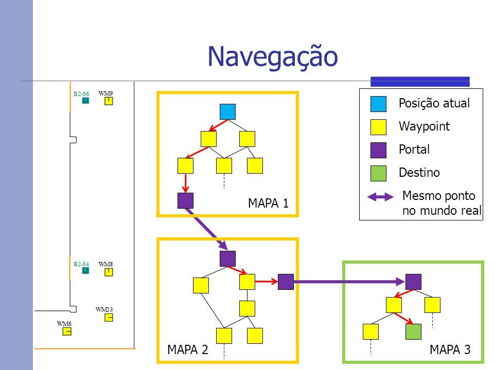 Navegação Posição atual Waypoint Destino Portal MAPA 1 MAPA 2MAPA 3 Mesmo ponto no mundo real