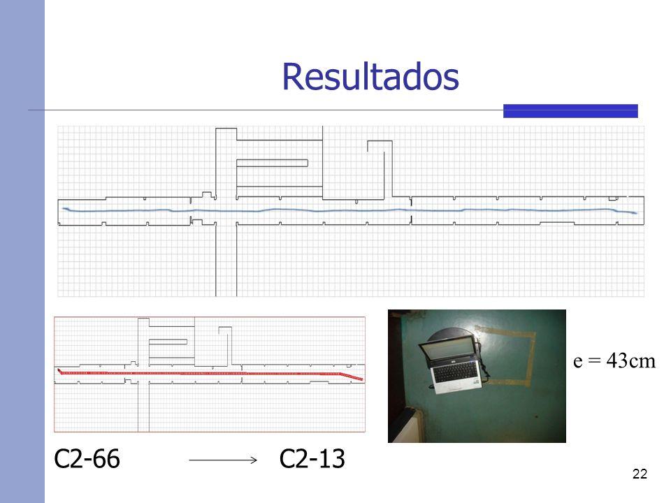 Resultados 22 C2-66C2-13 e = 43cm