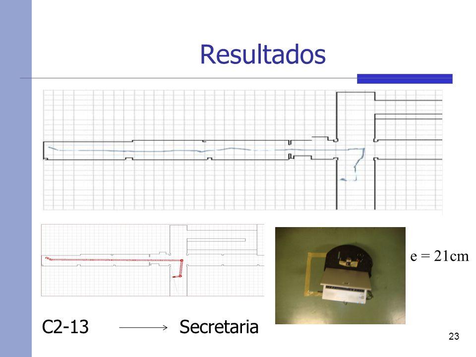 Resultados 23 C2-13Secretaria e = 21cm