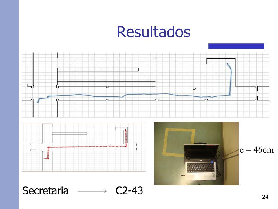 Resultados 24 SecretariaC2-43 e = 46cm