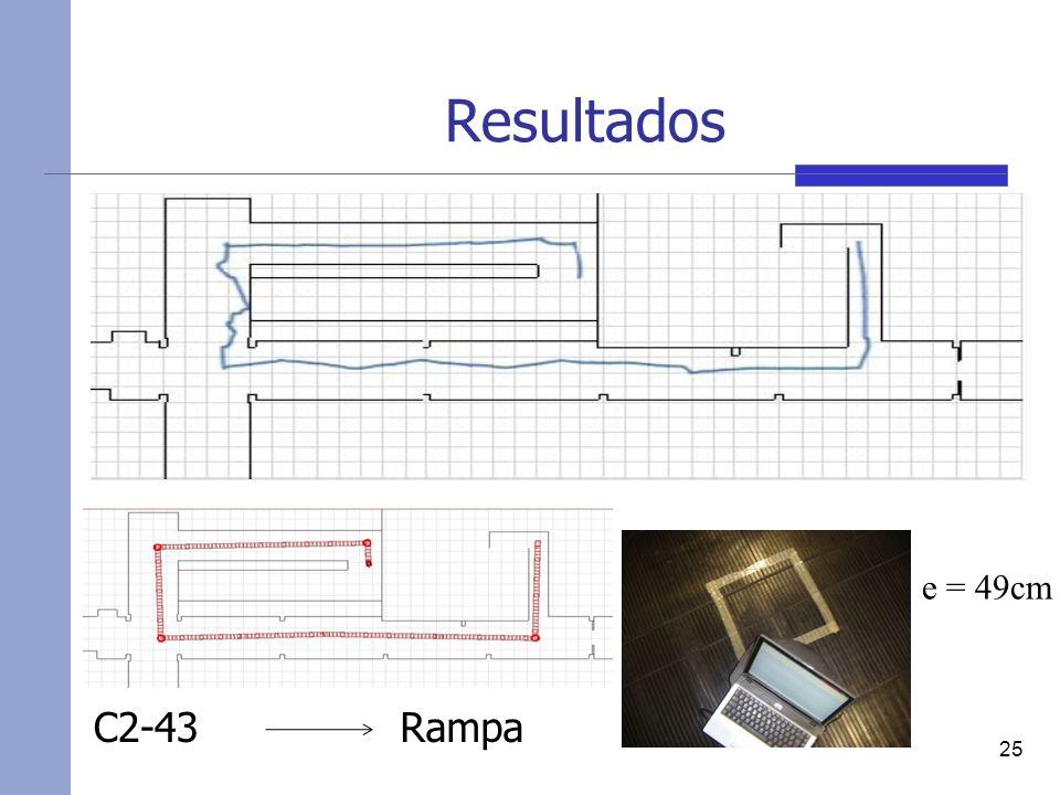 Resultados 25 C2-43Rampa e = 49cm