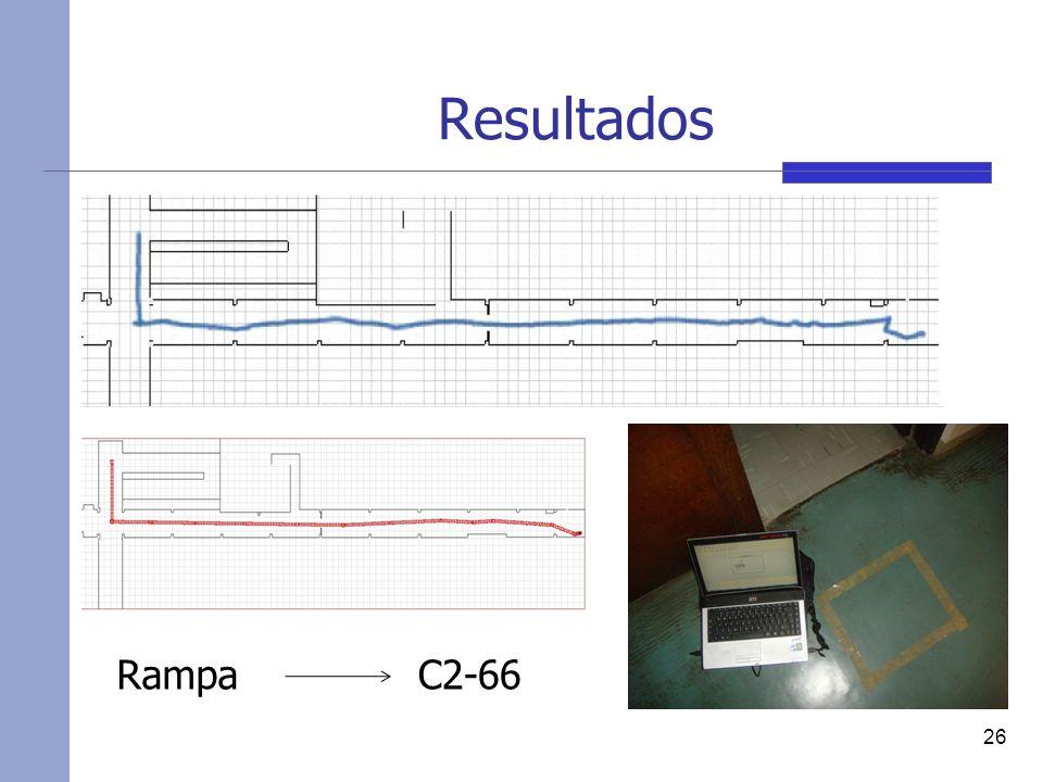 Resultados 26 RampaC2-66