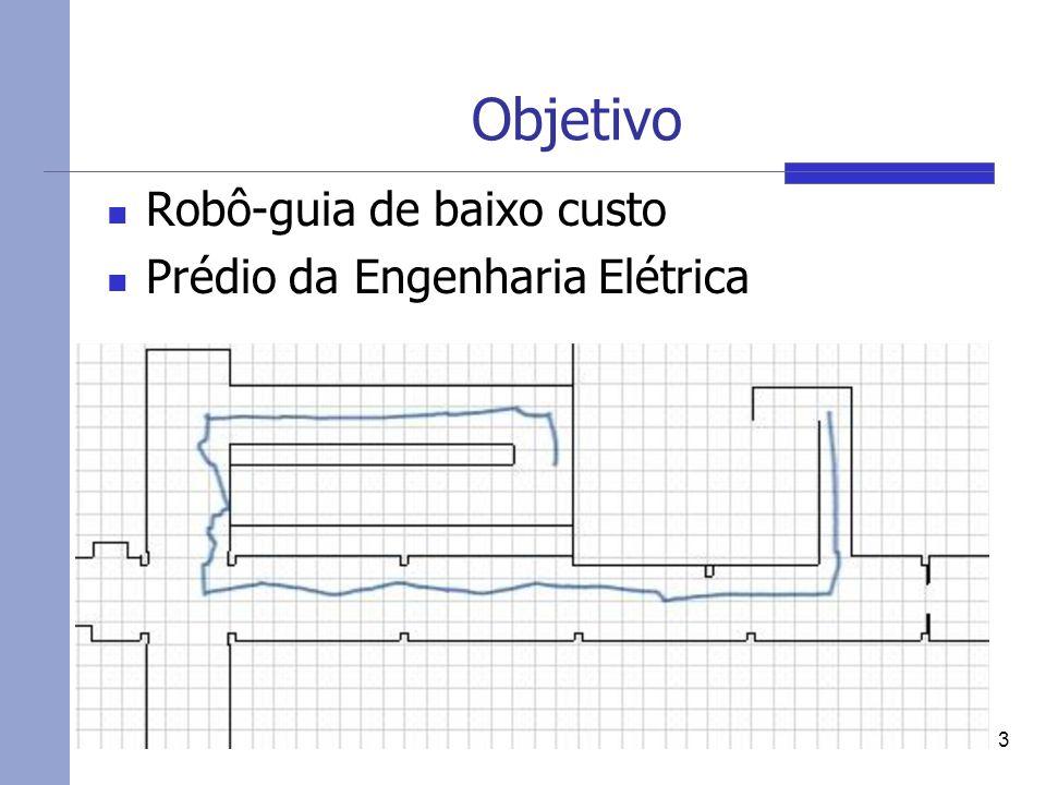 Objetivo Robô-guia de baixo custo Prédio da Engenharia Elétrica 3