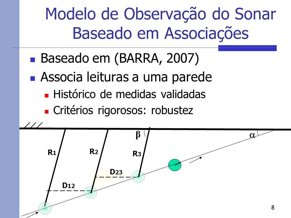 Modelo Simples de Observação do Sonar Motivação: mau desempenho do modelo de observação baseado em associações (baixa taxa de correções) Sem histórico, validação e associação Observação esperada Observação real Observação esperada Observação real Postura predita