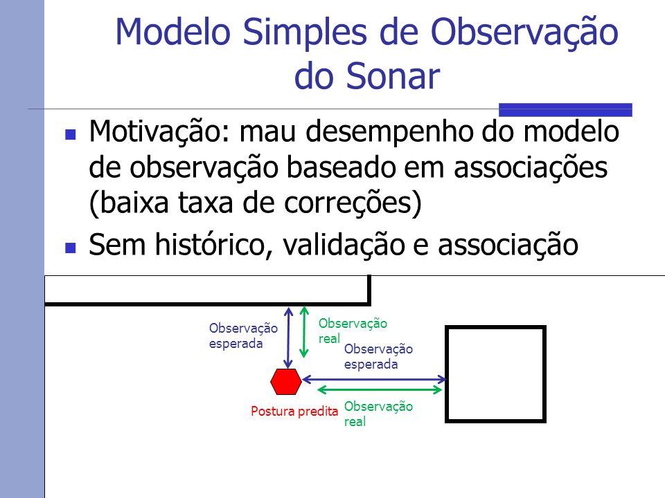 Modelo Simples de Observação do Sonar Resultado: alta taxa de correções, mas baixa robustez 10 Observação esperada Obstáculo dinâmico Observação real Diferença Solução: covariância da medida variável Postura predita = postura real