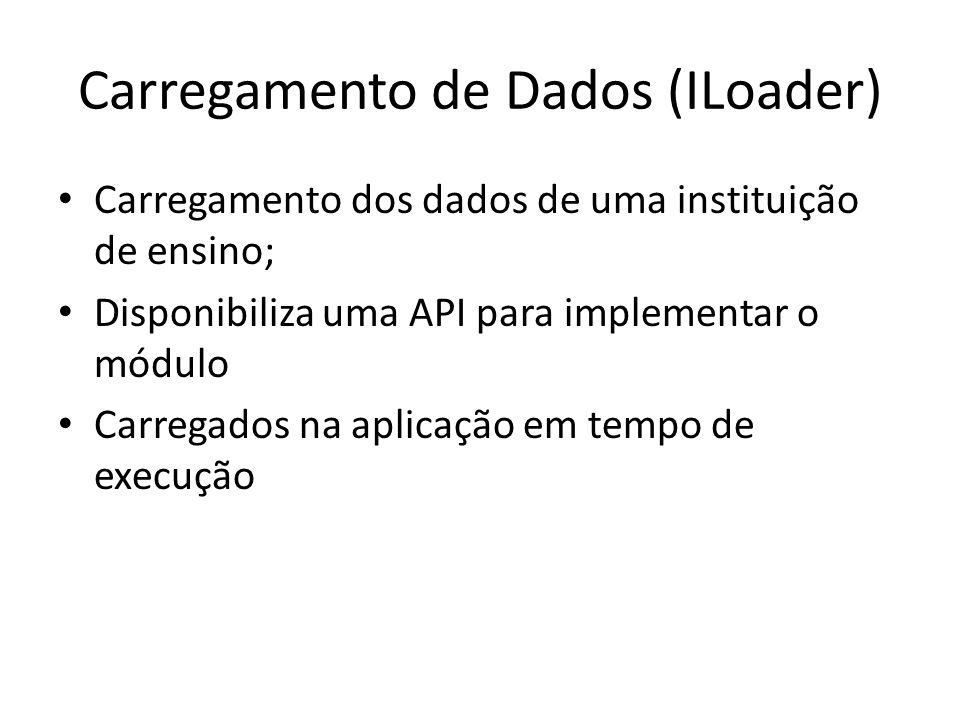 Carregamento de Dados (ILoader) Carregamento dos dados de uma instituição de ensino; Disponibiliza uma API para implementar o módulo Carregados na apl