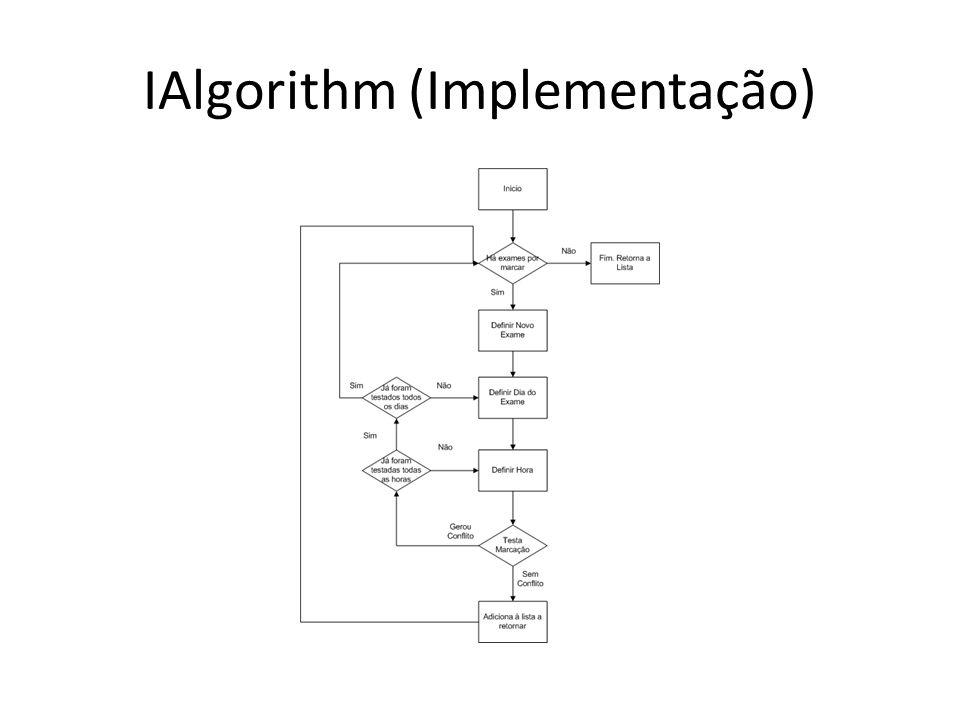 IAlgorithm (Implementação)