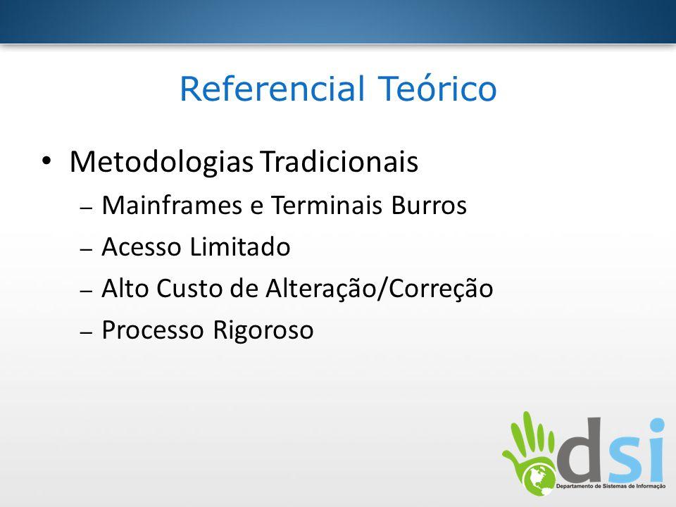 Referencial Teórico Metodologias Tradicionais – Mainframes e Terminais Burros – Acesso Limitado – Alto Custo de Alteração/Correção – Processo Rigoroso