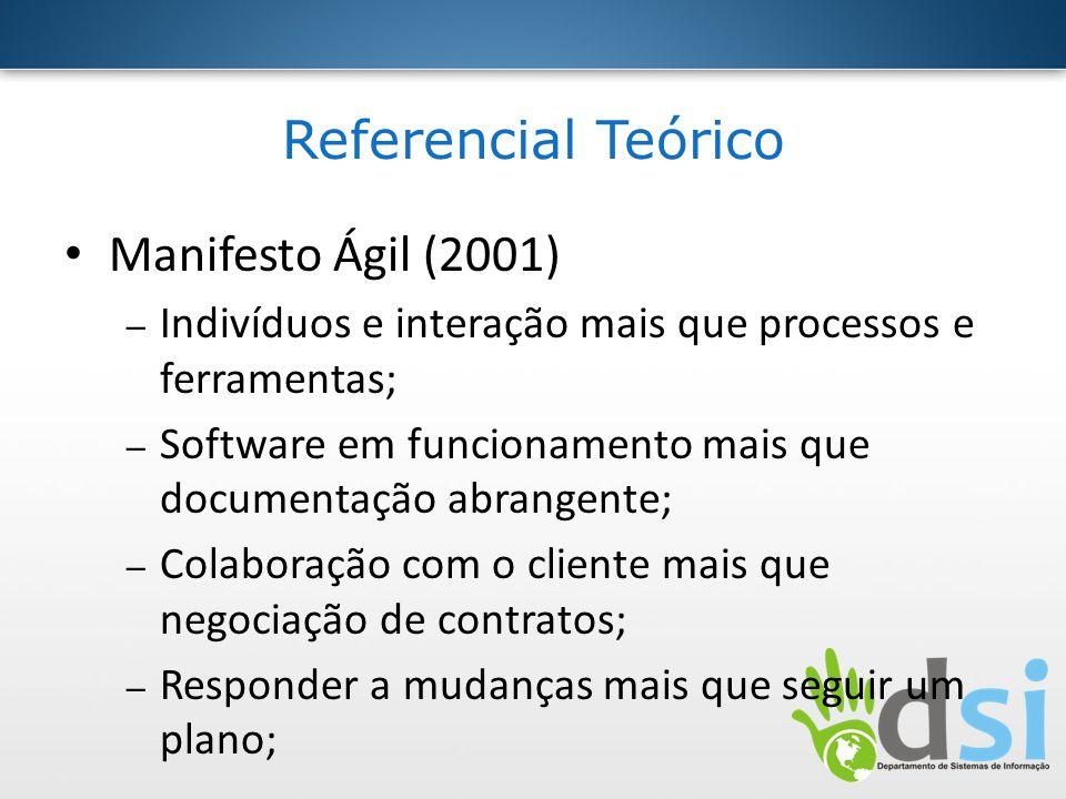 Referencial Teórico Manifesto Ágil (2001) – Indivíduos e interação mais que processos e ferramentas; – Software em funcionamento mais que documentação