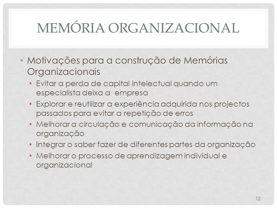 MEMÓRIA ORGANIZACIONAL Motivações para a construção de Memórias Organizacionais Evitar a perda de capital intelectual quando um especialista deixa a e
