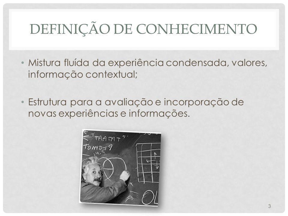 DEFINIÇÃO DE CONHECIMENTO Mistura fluída da experiência condensada, valores, informação contextual; Estrutura para a avaliação e incorporação de novas