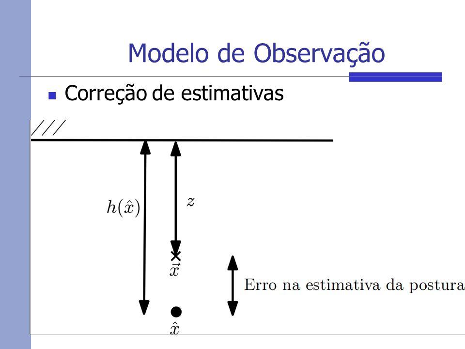 Modelo de Observação Correção de estimativas 10