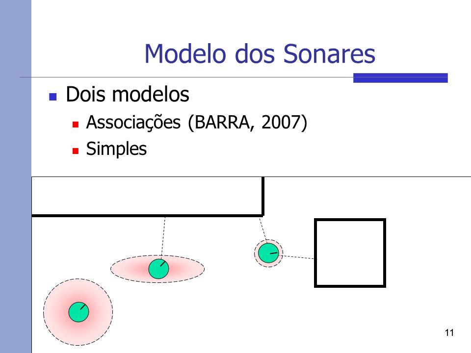 Modelo dos Sonares Dois modelos Associações (BARRA, 2007) Simples 11