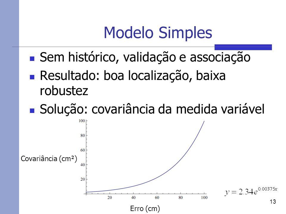 Modelo Simples Sem histórico, validação e associação Resultado: boa localização, baixa robustez Solução: covariância da medida variável 13 Erro (cm) C
